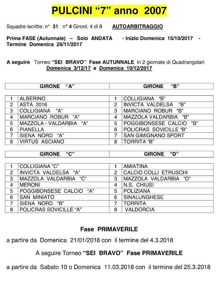 Calendario Figc Pulcini 2006.F C Luigi Meroni 1972 Svelati I Gironi E I Calendari Della