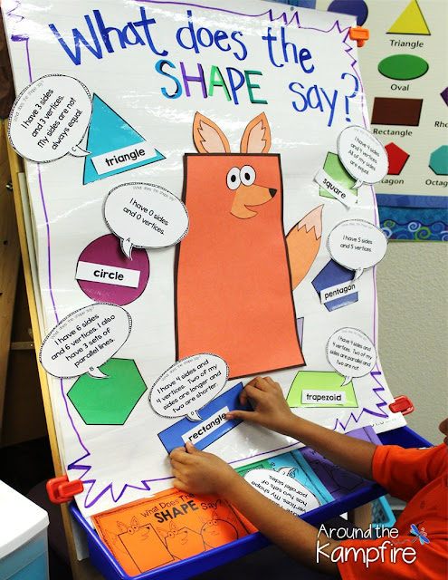 Shapes Anchor Chart What Does The Shape Say