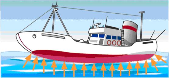 ¿Por qué son capaces de flotar los barcos?