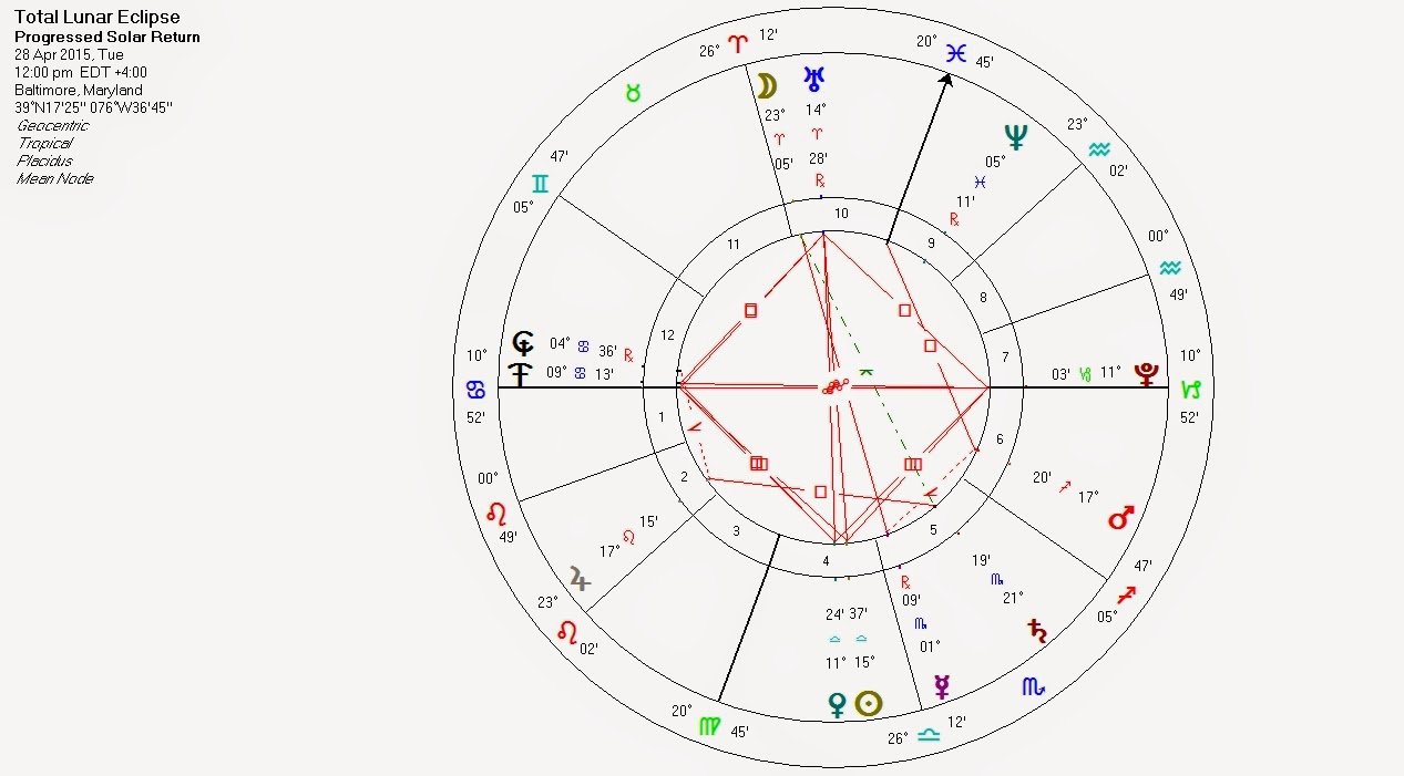 Star guide april 2015 to confirm that this configuration is indeed influencing events in baltimore all we need to do is progress the eclipse chart to april 28 to see that the publicscrutiny Gallery