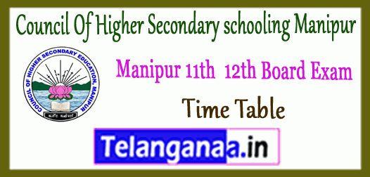 COHSEM Council Of Higher Secondary schooling Manipur 11th 12th Class Exam Time Table