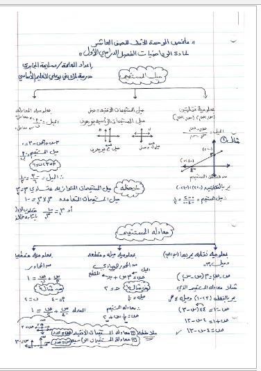 الملخصات المعرفية المبسطة للوحدات الثلاث لمادة الرياضيات للصف العاشر