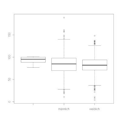 spss median berechnen spss tutorial basic analyses 75. Black Bedroom Furniture Sets. Home Design Ideas