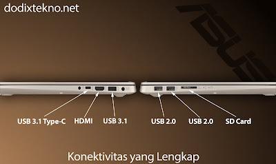 jaringan dan konektivitas Asus VivoBook S15 S510UQ