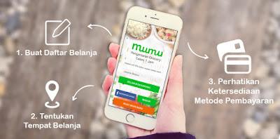 Distributor Sembako Online Terpercaya