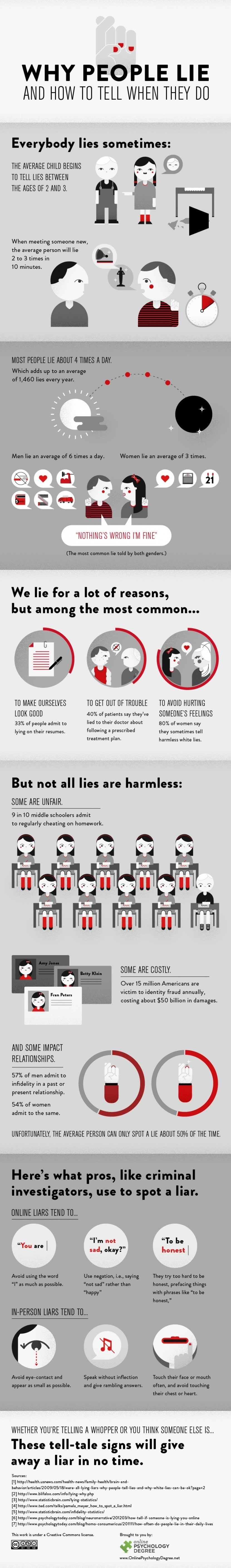 Why People Lie And How To Tell When They Do