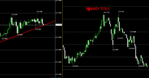 Slowest moving markets binary forex