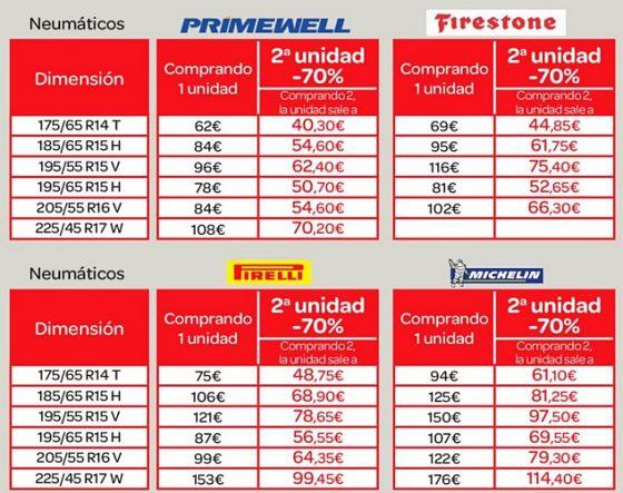 Oferta Pirelli Michelin Firestone Carrefour