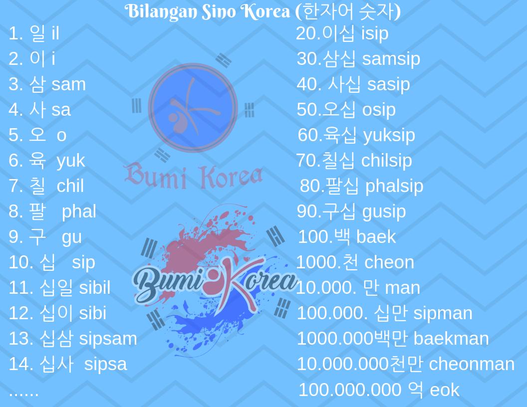 Bilangan Sino Korea Bumikorea ㅣbelajar Bahasa Korea Untuk Pemula