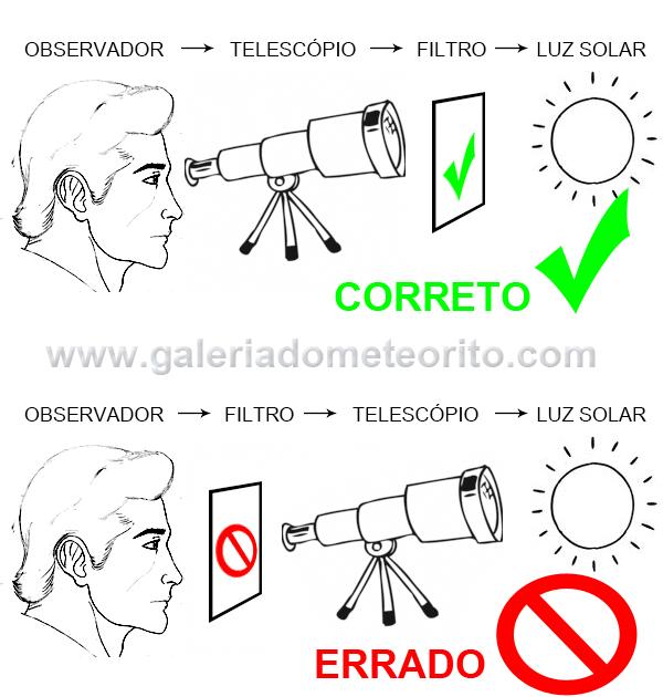 como observar um eclipse solar de forma segura