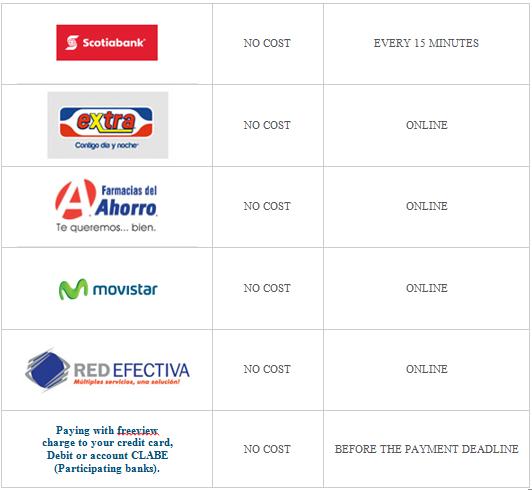 Make Hsbc Credit Card Payment