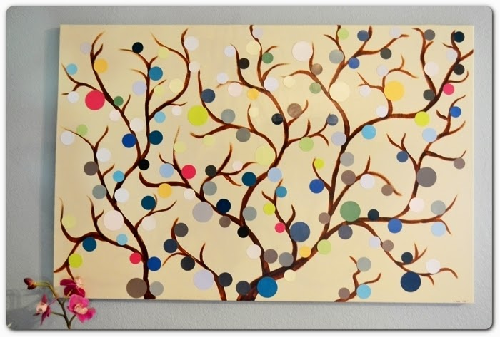 Wall painting art ideas for Wall hanging painting designs