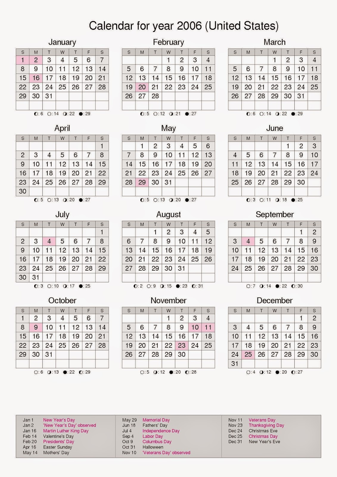 Calendar for Year 2006 United States | United States Calendar