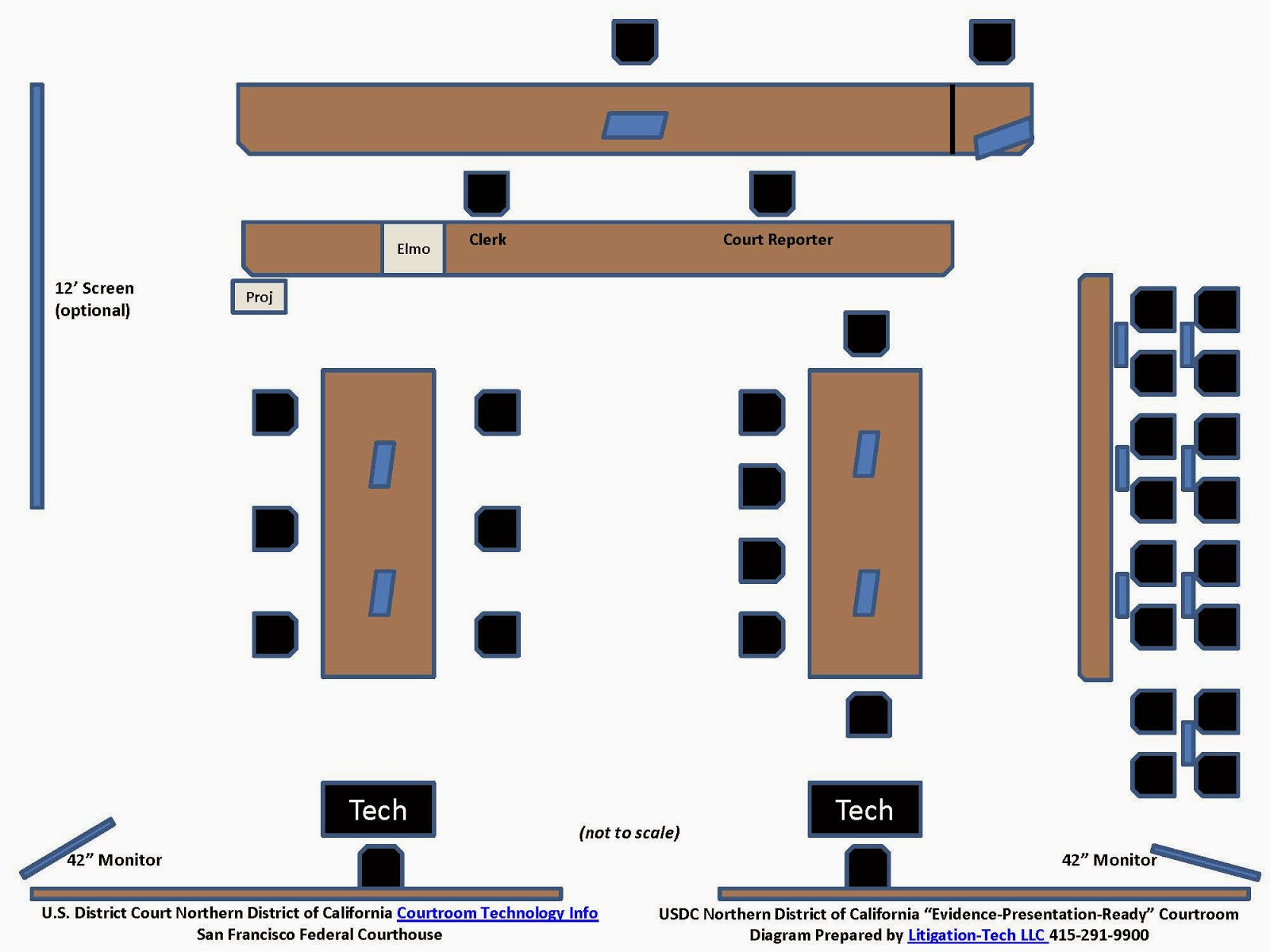 california court system diagram 2010 toyota tundra stereo wiring technology and trial presentation tech tips