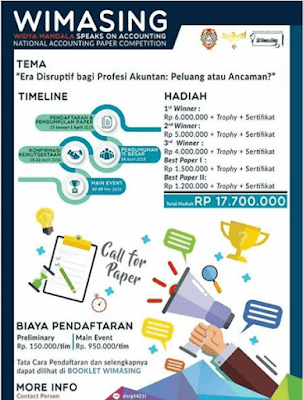 Lomba Widya Mandala Speaks on Accounting 2018