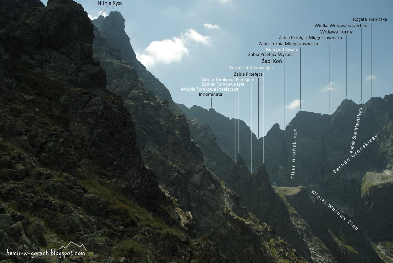 Panorama z Białczańskiej Przełęczy Wyżniej