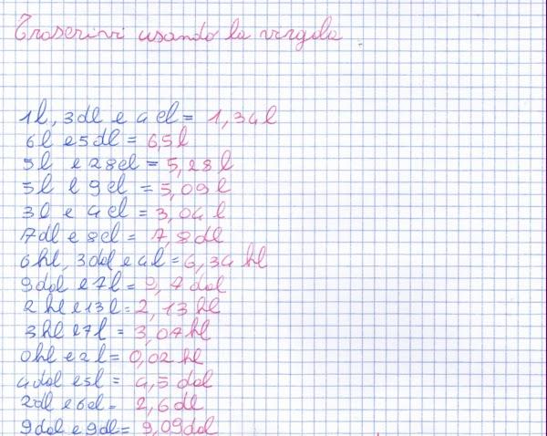 abbastanza didattica matematica scuola primaria: Le misure di capacità  FP33