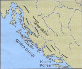 Kıyıların Şekillenmesi ve Başlıca Kıyı Tipleri