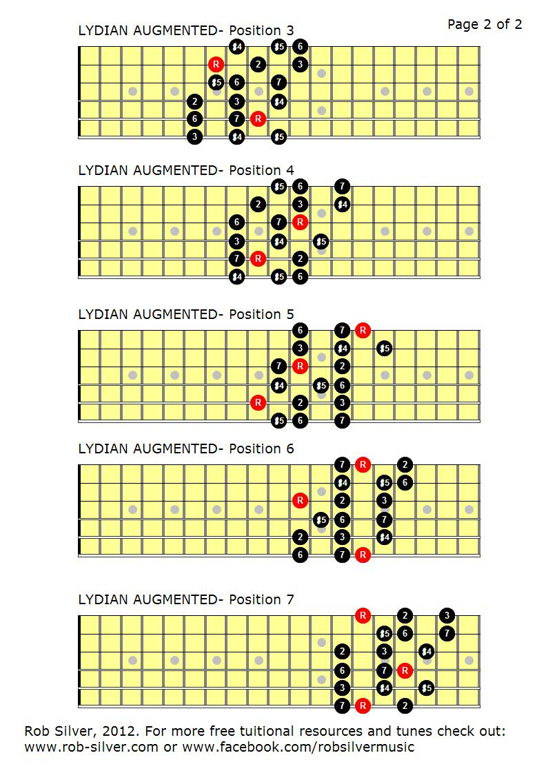 rob silver lydian augmented guitar scale diagrams full neck guitar wiring diagrams single coil