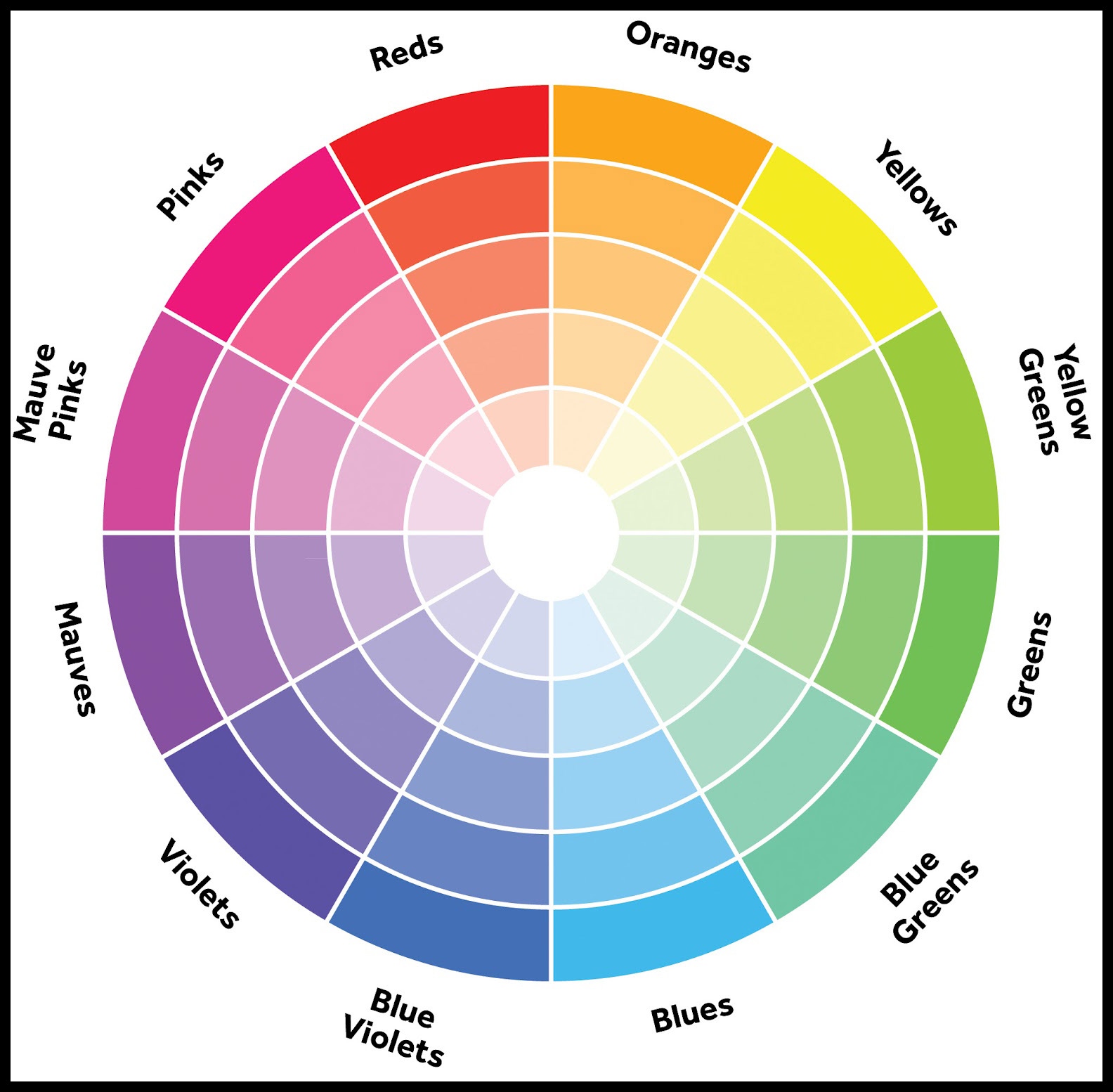 Color Wheel One