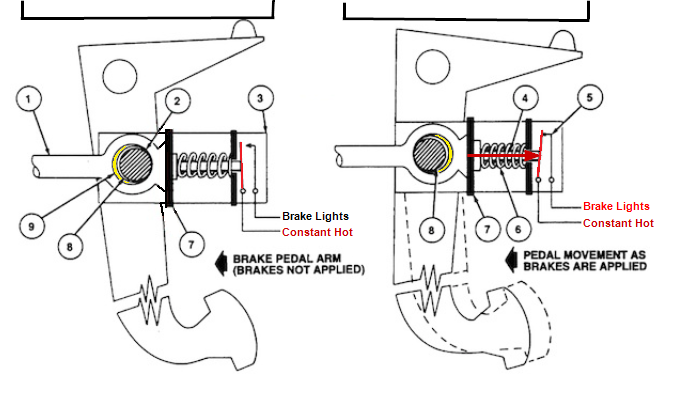 66 mustang coil wiring diagram lelu's 66 mustang: modified brake light switch for csrp kit #7