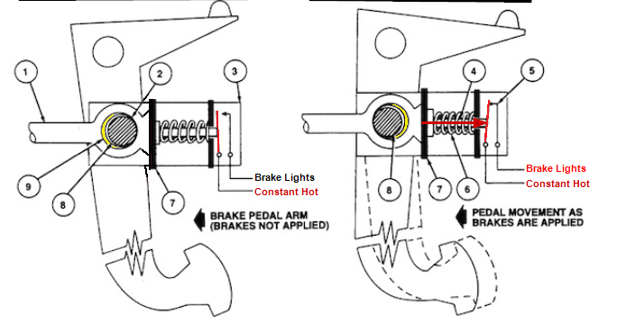 LeLu's 66 Mustang: Modified Brake Light Switch for CSRP Kit