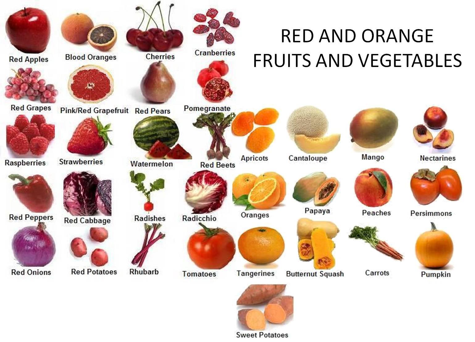 Verduras en ingles yahoo dating 10