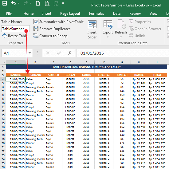Cara Membuat Pivottable Excel Untuk Membuat Laporan Dan Analisis Data