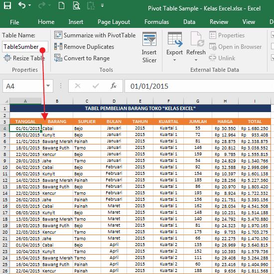 PivotTable Source Data