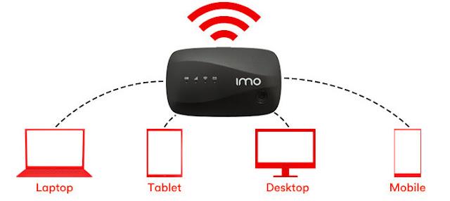 طرق تشغيل الانترنت في المنزل بدون خط ارضي من خلال شركات فودافون واتصالات واورنج