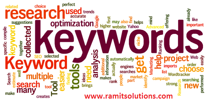 Keyword Terminology | Keyword Analysis