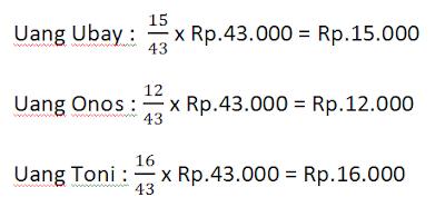 Contoh Soal Perbandingan Matematika SD