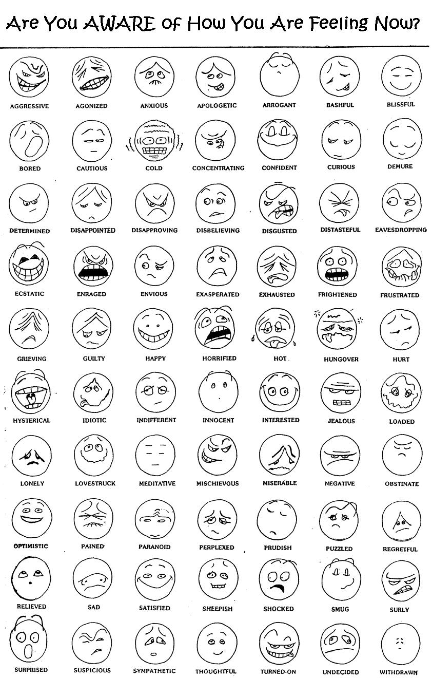 Clip art pictures of facial expressions discussion
