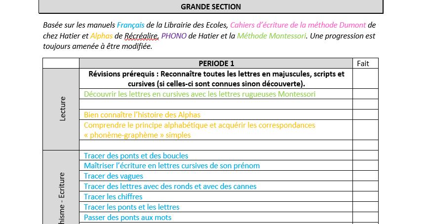 Progression Mobiliser Le Langage Francais Niveau Gs Et Materiel Utilise Petits Genies En Herbe