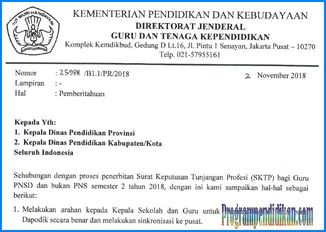 Edaran Penerbitan SKTP Semester 2 Tahun Pelajaran 2018/2019