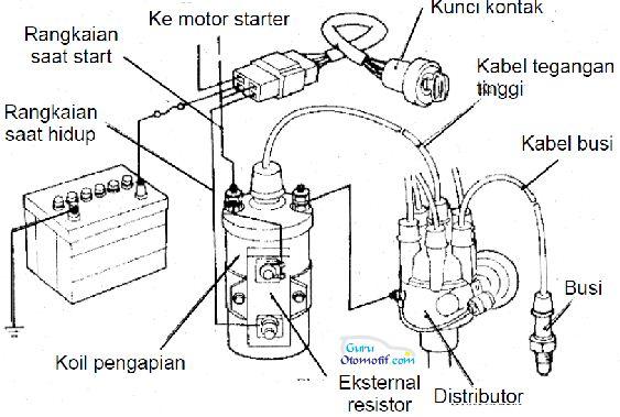 Wiring Diagram Sistem Pengapian Konvensional