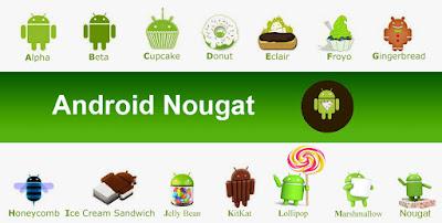 HP Sony Xperia yang Kebagian Update Android Nougat