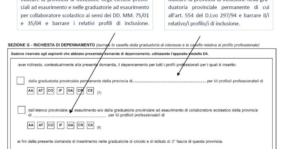 Portale Scuola Di Giovanni Calandrino