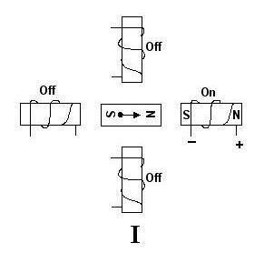 Stepper Motor Ke Homopolar Motor Wiring Diagram ~ Odicis