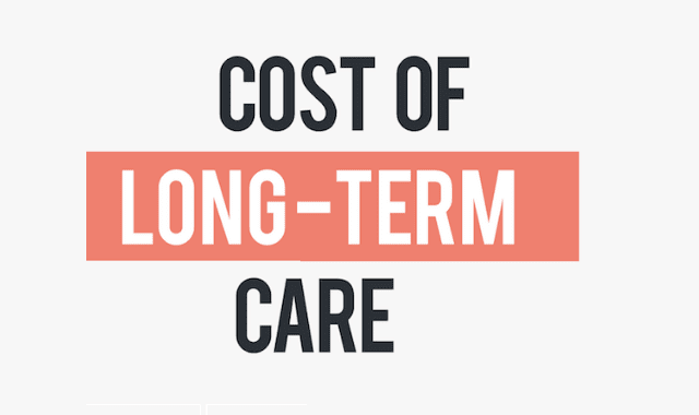 Cost of Long-Term Care