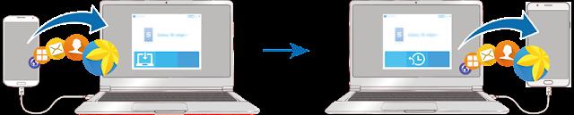 Hướng dẫn Chuyển dữ liệu trên điện thoại SamSung [Cập nhật chi tiết new]