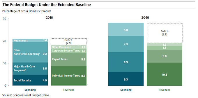Pasaran Boring?  – Tunggu antara 2 ke 4AM Malam nanti. Vote untuk Obamacare replacement Bill lebih penting dari FOMC meeting.