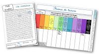 http://teachercharlotte.blogspot.fr/2016/07/evaluer-ses-eleves-en-fluence-pour.html