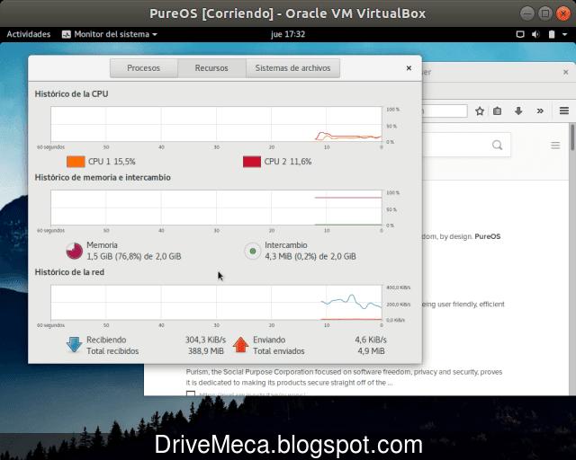 Monitor del sistema nos prueba que PureOS no utiliza muchos recursos
