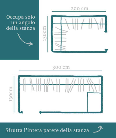 Dori design - Cabina armadio dietro al letto ...