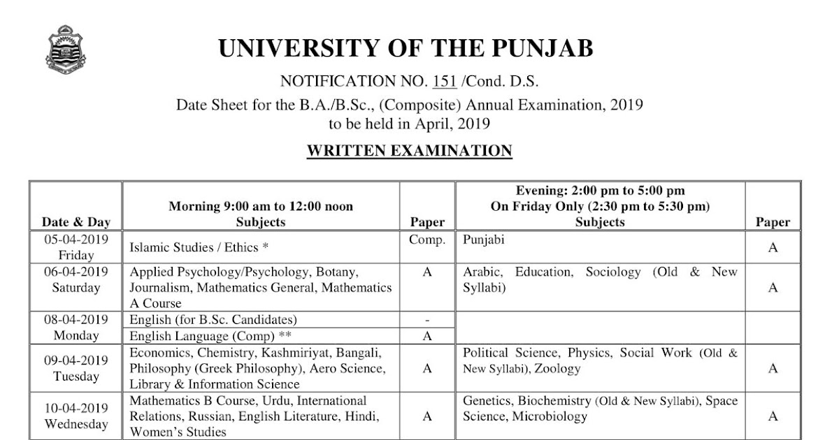 punjab university result 2017 b&a first year
