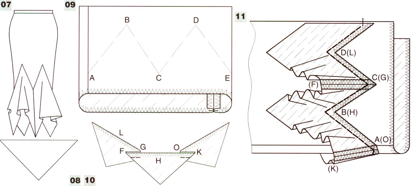 Обработка клиньев и соединение их с изделием