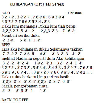 Not Angka Pianika Lagu Christina Kehilangan (Ost Heart Series)