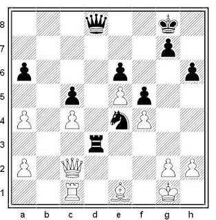 Posición de la partida de ajedrez Sommerfield - Janosevic (Biel, 1985)