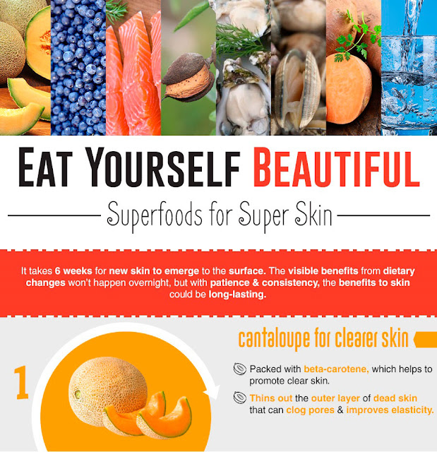 Superfoods for Super Skin